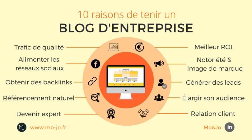 Infographie - 10 raison de tenir un blog d'entreprise