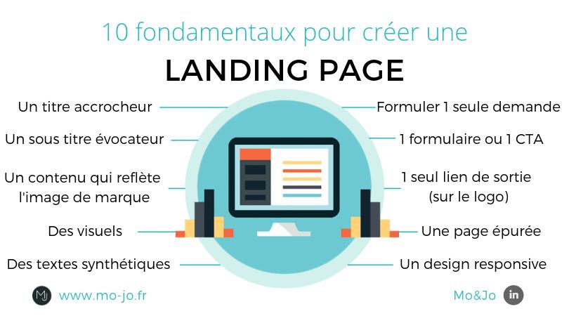 Infographie - 10 fondamentaux pour créer une landing page
