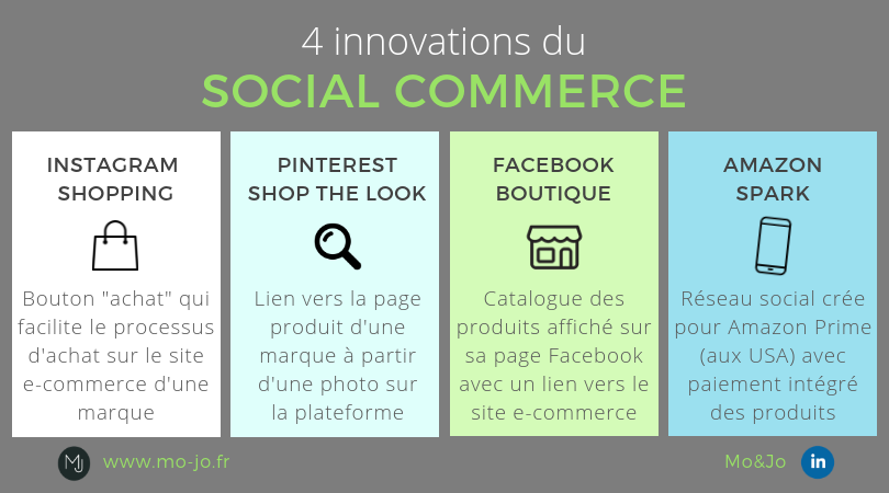 Infographie - Les 4 innovations du social commerce