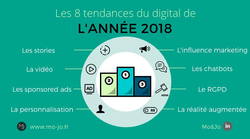 Infographie - Les 8 tendances du digital de l'année 2018