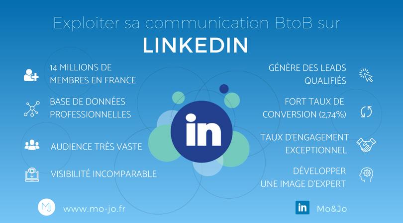 Infographie - Exploiter sa communication BtoB sur LinkedIn